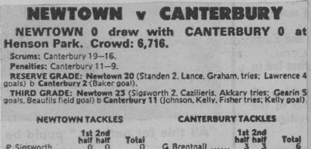 March 28: History made at Henson Park